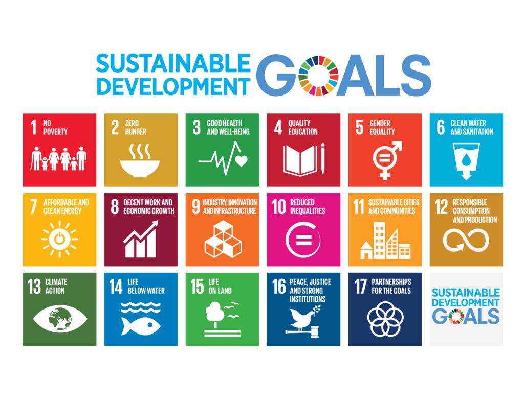 Groenbalans organisaties en de SDG's